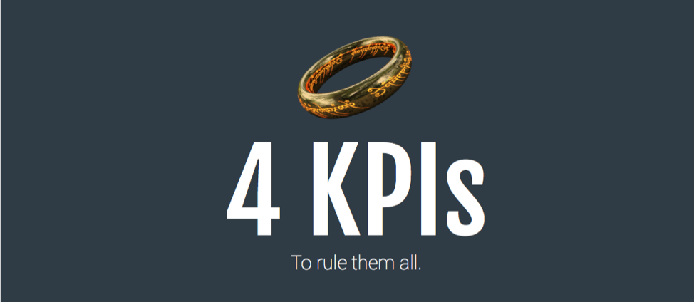 How to measure your entire marketing strategy in 4 crazily simple KPIs.
