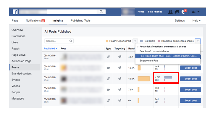 Negative feedback on Facebook Insights